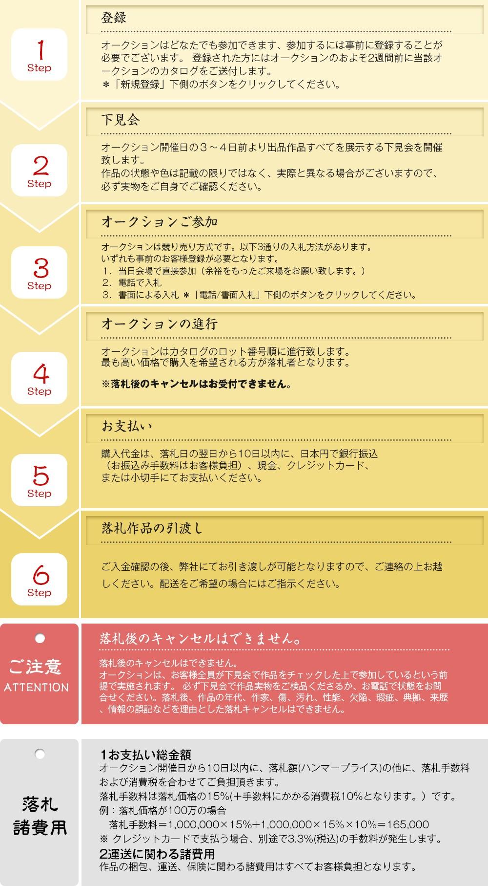 落札ガイド_03.jpg